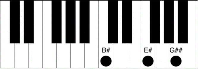 chord structure