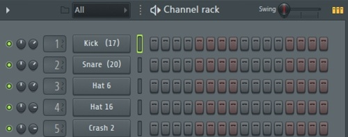FL Studio Channels