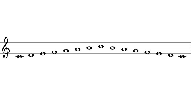 Notation Musical Scale